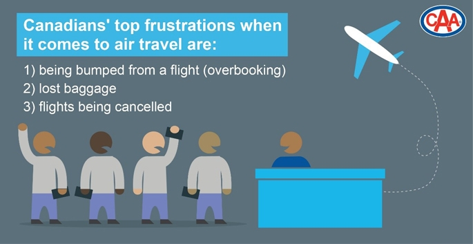 top frustrations when it comes to air travel