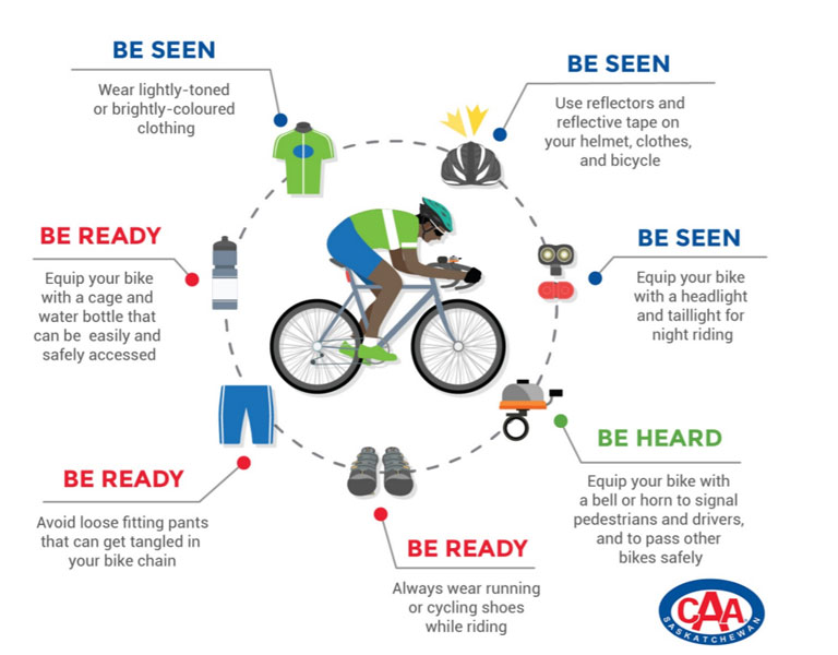 Bike Safety Be Seen. Be Heard. Be Ready